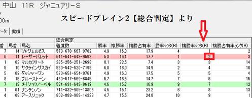 スピードブレイン2総合0105中山11R