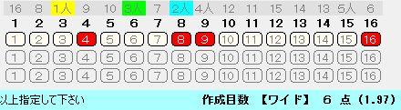 ワイドボックス合成オッズ0520東京12R決め4頭
