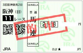 0604阪神11R馬連1点勝負目