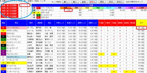 デッドワンシステム2直前二0726中京記念の画面