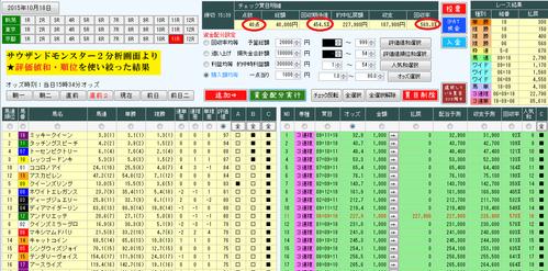 サウザンドモンスター2秋華賞2015評価値絞り