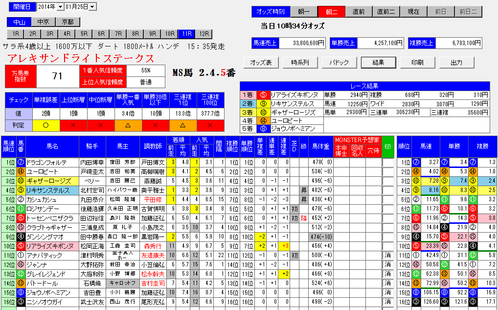 0125中山11Rオッズ分析ソフトMonSTER朝二画面