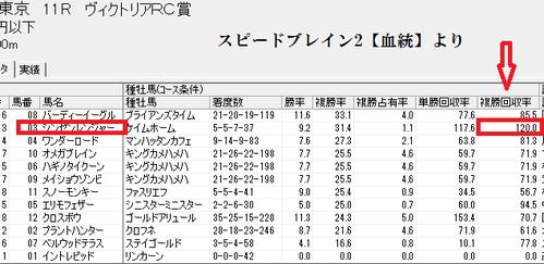 スピードブレイン2【血統】0606東京11R