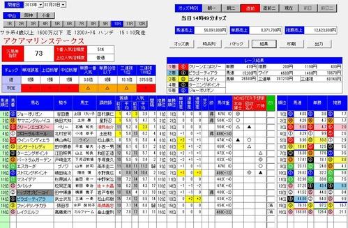 0223中山10Rのmonster直前オッズ分析