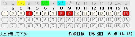 馬連ボックス合成オッズ0520東京12R決め4頭