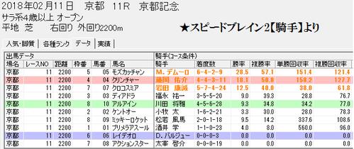 スピードブレイン2【騎手】0211京都記念