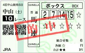 0921中山10r馬連ボックス【攻略法3】