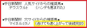 0314中日新聞杯ザシークレットホース推奨馬