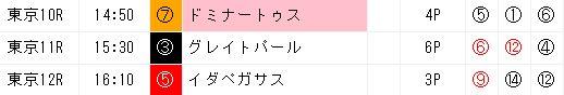 ジャッジメント1021東京10-12R