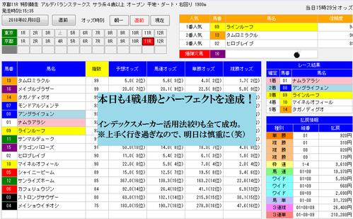 デッドワンシステム3活用法0203京都11R画面