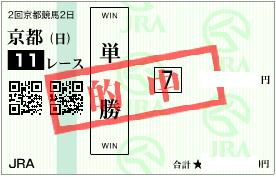 0129ダンスディレクター単勝馬券