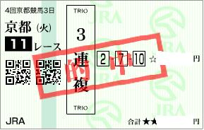 1014京都大賞典決め3連複1点