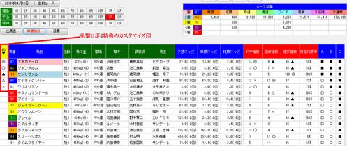 単撃ロボ4皐月賞2018カスタマイズ印