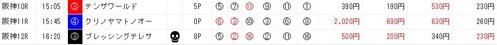 競馬予想支援ソフト「ジャッジメント」1202阪神推奨3頭