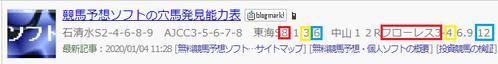 0121人気ブログランキング必買い目