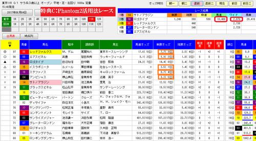 Phantom2活用0604安田記念分析画面