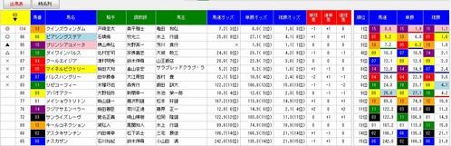Phantom2直前画面0610東京10R