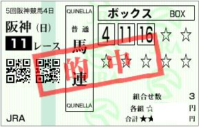 1214阪神ジュベナイルF馬連ボックス