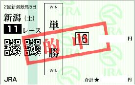 0815新潟11Rパドック決め穴馬単勝