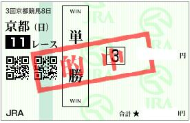 0514京都栗東ステークス決め軸単勝