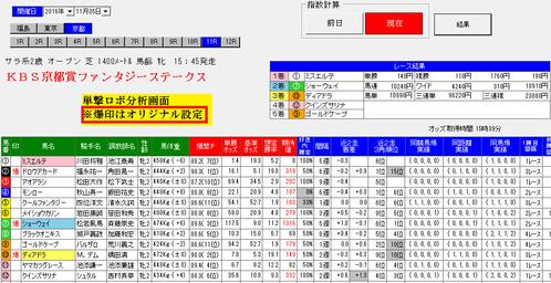 単撃ロボ1105京都11R分析画面