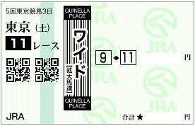 1112武蔵野Sワイド期待値馬券