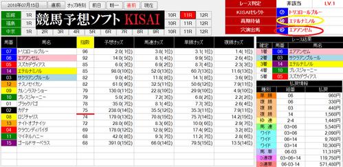 KISAI0715函館記念の分析画面