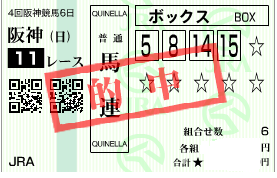 0925神戸新聞杯決め4頭ボックス馬連