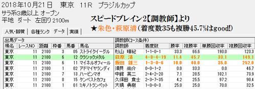 スピードブレイン2【厩舎】1021東京D2100