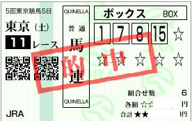 1116東京スポーツ杯2歳S決め馬連ボックス