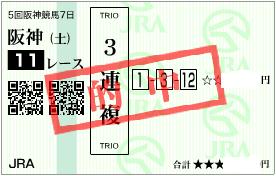 1221阪神11r2頭軸3連複