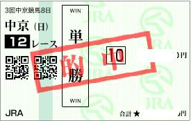 0723中京12Rパドック◎単勝