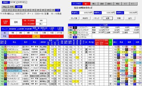 0310阪神12R朝一モンスター画像