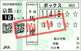 1022京都12R必買い馬連ボックス