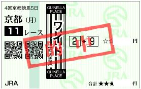 1014京都11Rワイド1点
