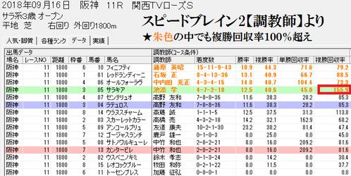 スピードブレイン2【調教師】0916ローズS