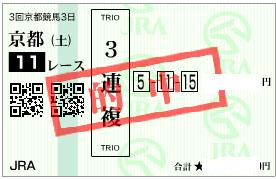 0430京都11Rパドック絞り1点