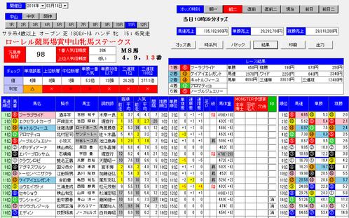 0316中山牝馬Sオッズ分析ソフトMONSTER朝二画面