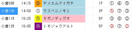 ジャッジメント0825小倉9〜12R