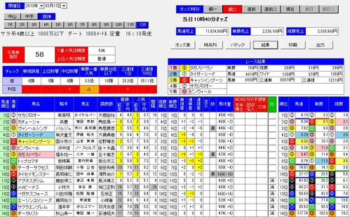 0317阪神12Rの異常オッズ分析