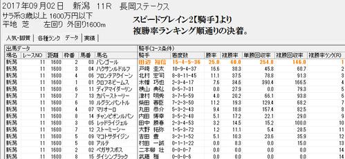 スピードブレイン2【騎手】0902新潟芝1600
