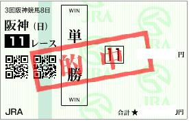 0625宝塚記念パドック◎単勝