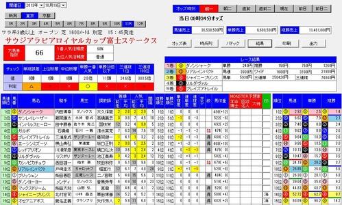 1019富士Sオッズ分析ソフトMS馬12番