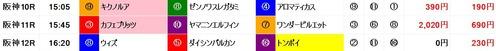 超人ソフト画面1202阪神推奨3頭