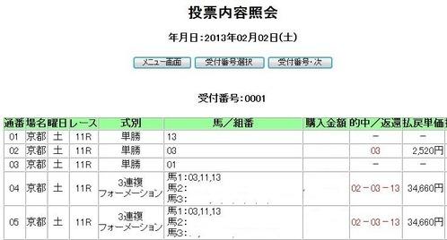 0202京都11R買い目