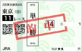 0518ヴィルシーナ決め単勝