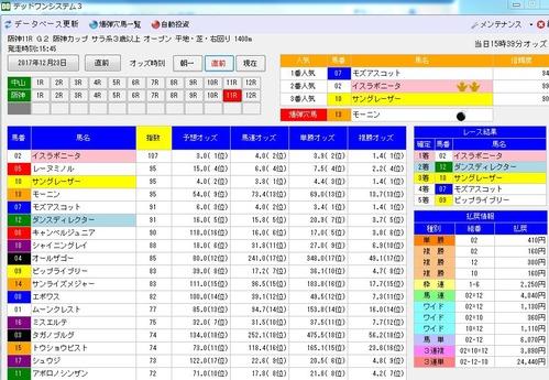 デッドワンシステム3阪神カップ直前分析画面