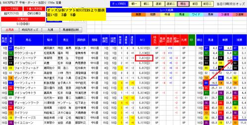 オッズ分析ソフトMONSTER0823小倉12R13時35分画面
