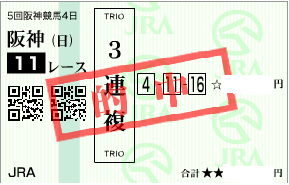 1214阪神ジュベナイルF決め3連複ボックス