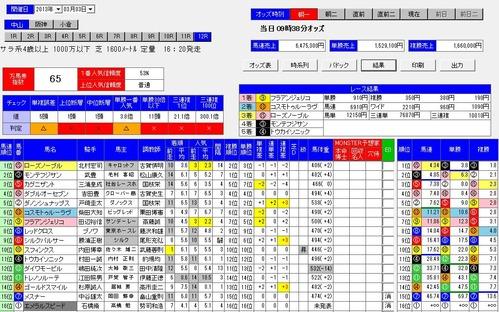 0303中山12Rオッズ分析